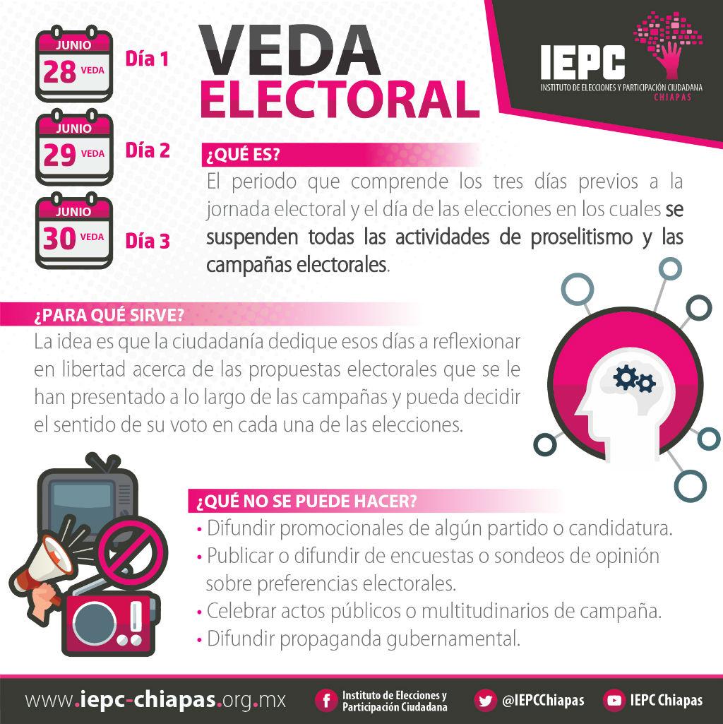 Veda electoral 2018_final